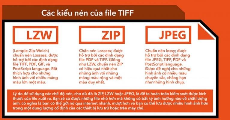 Hiểu rõ hơn về các định dạng ảnh in ấn khi sử dụng